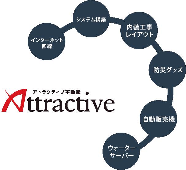 不動産_sozai-05